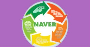 SEO Keyword Refresh Naver